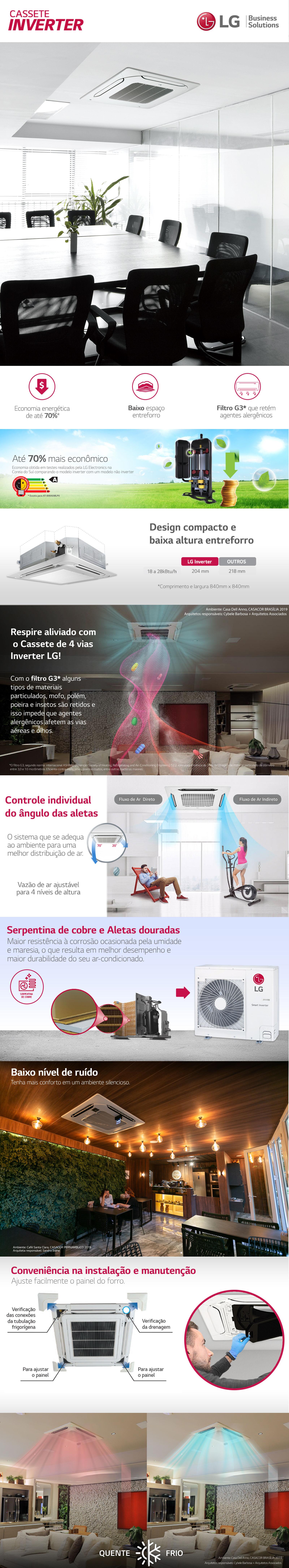 Ar-Condicionado Split Cassete Inverter LG